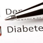 Diabetic Eye Disease | Mandel Vision Blog Post